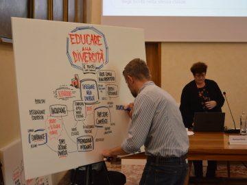 Educare nella diversità – CSP a Scuola Magnetica